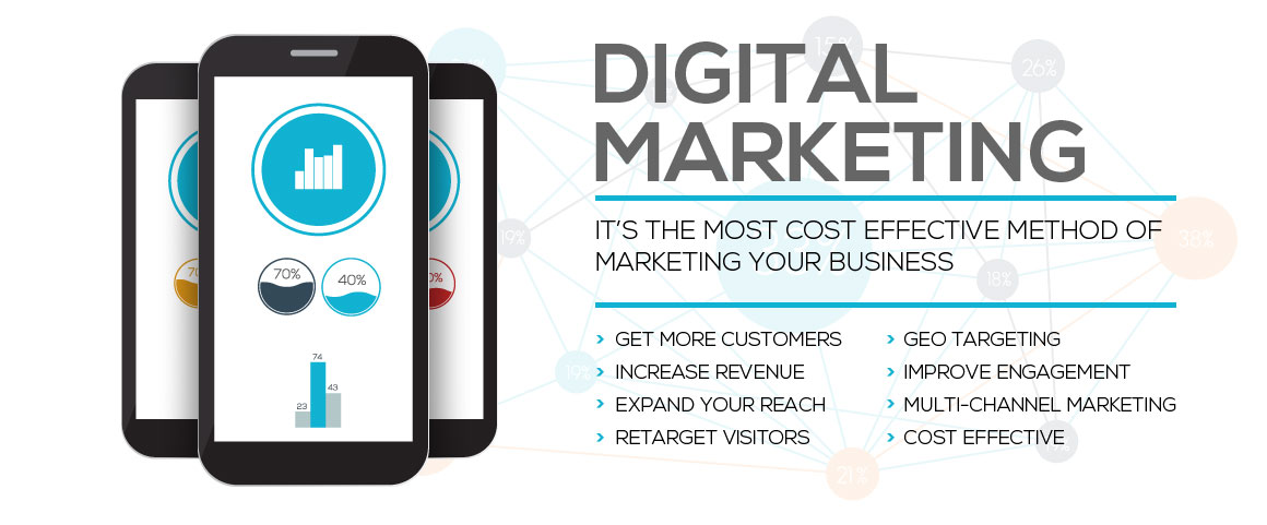 Digital Marketing Agengy