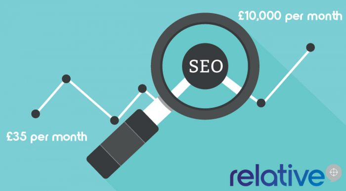 seo costs graphic with microscope
